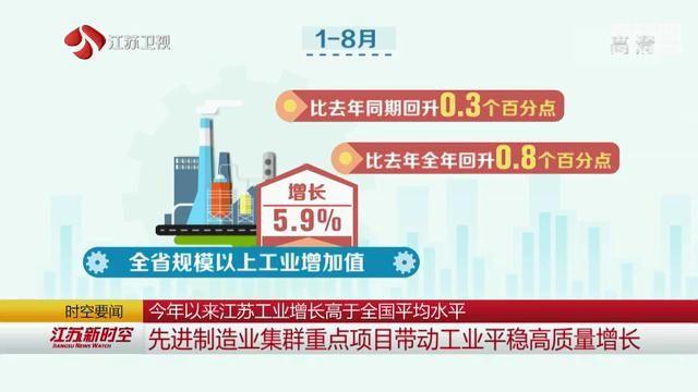 今年以来江苏工业增长高于全国平均水平 先进制造业集群重点项目带动工业平稳高质量增长