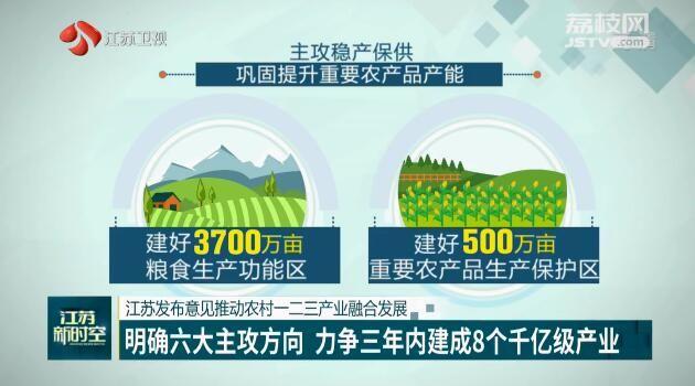 江苏发布意见推动农村一二三产业融合发展 明确六大主攻方向 力争