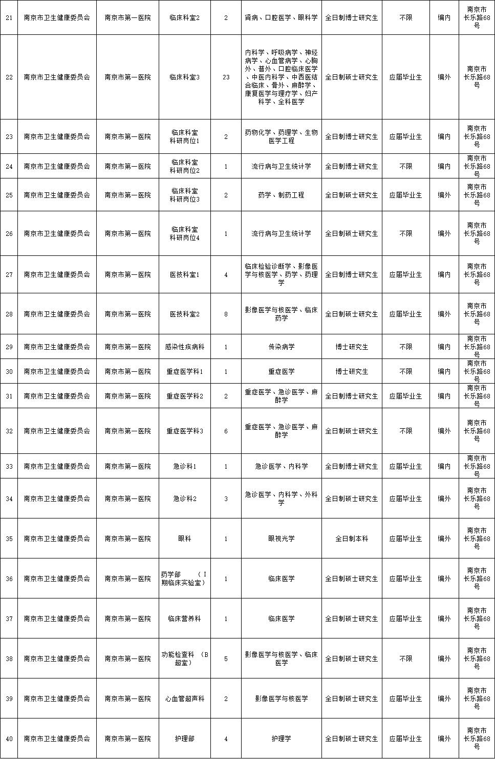 免冠证件照片_1382人!南京部分事业单位招聘!_新华报业网