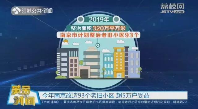 补贴20万、先用后付钱…江苏老旧小区装电梯有福